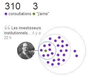 Linkedin : nouveau graphique des consultations