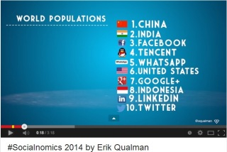erik-qualman-socialnomics-2014-world-population