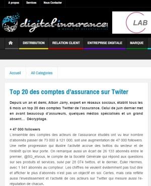 Top 20 des comptes d assurance sur Twiter (par @LaureKepes @DigiInsurance)