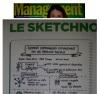 Le #sketchnoting petit dessin aux grands effets (@ManagementMag @heuristiquement @HBRFrance) #communication